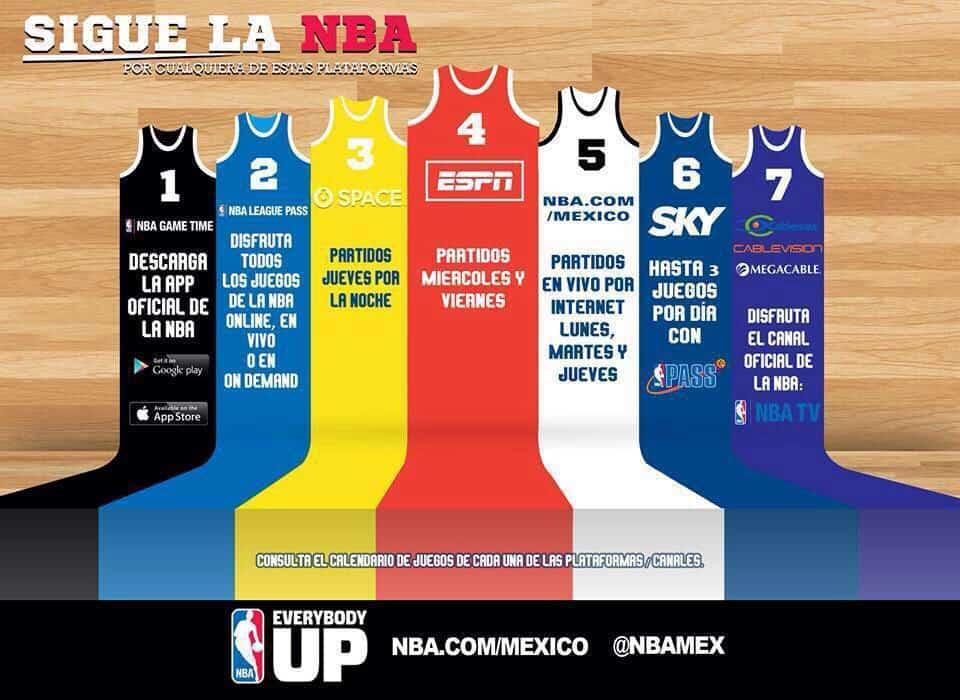 Ver NBA