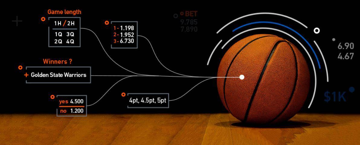 Estrategia de apuestas Baloncesto