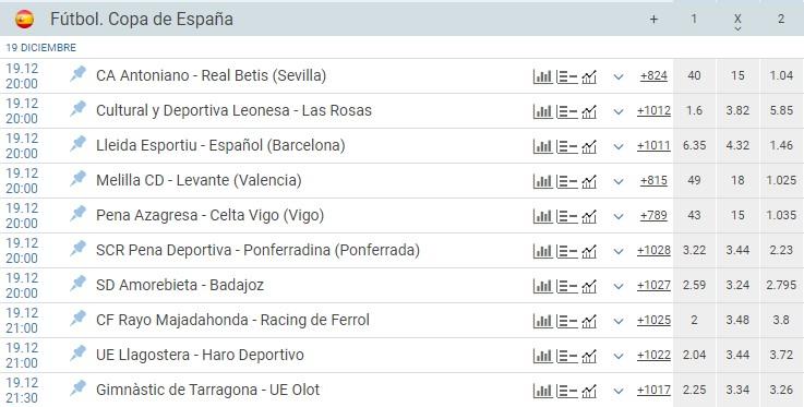 apuestas de fútbol español